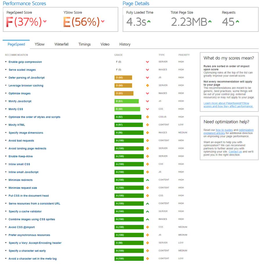 Website speed test - GTmetrix - 2 - FreelanceWritingPros.com