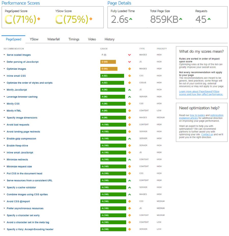 Website Speed Test - GTmetrix - FreelanceWritingPros.com